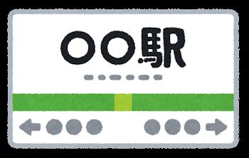 駅 奈良市 生駒